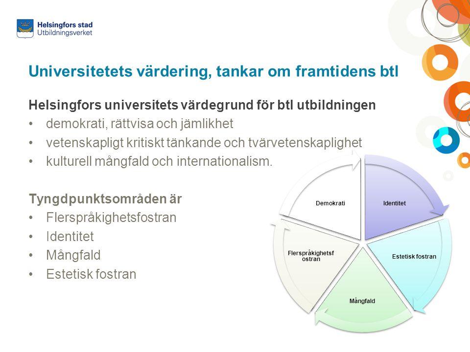 Universitetets värdering, tankar om framtidens btl