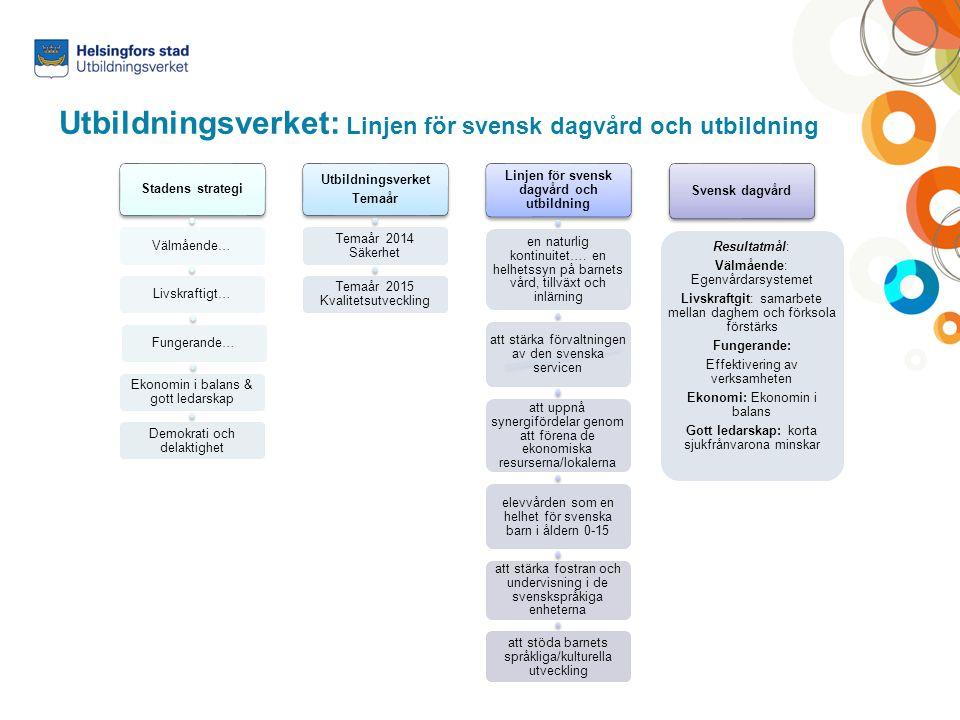 Utbildningsverket: Linjen för svensk dagvård och utbildning