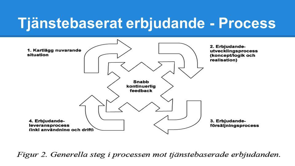 Tjänstebaserat erbjudande - Process