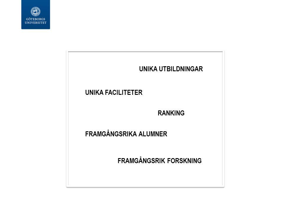 FRAMGÅNGSRIKA ALUMNER