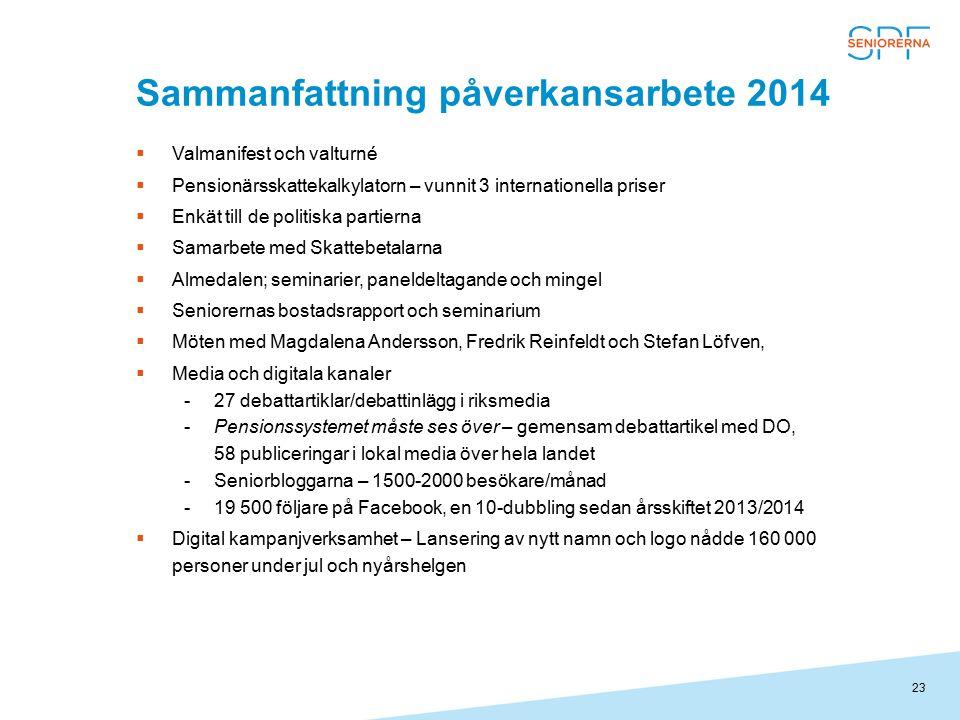 Sammanfattning påverkansarbete 2014