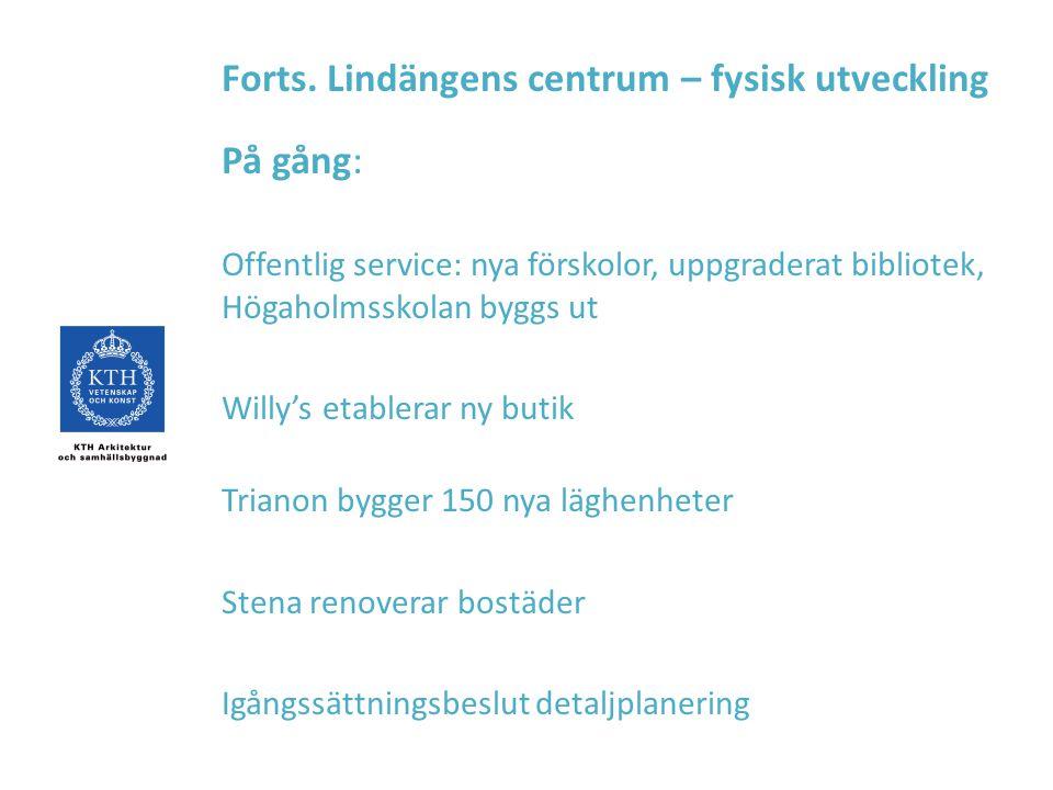 Forts. Lindängens centrum – fysisk utveckling På gång: