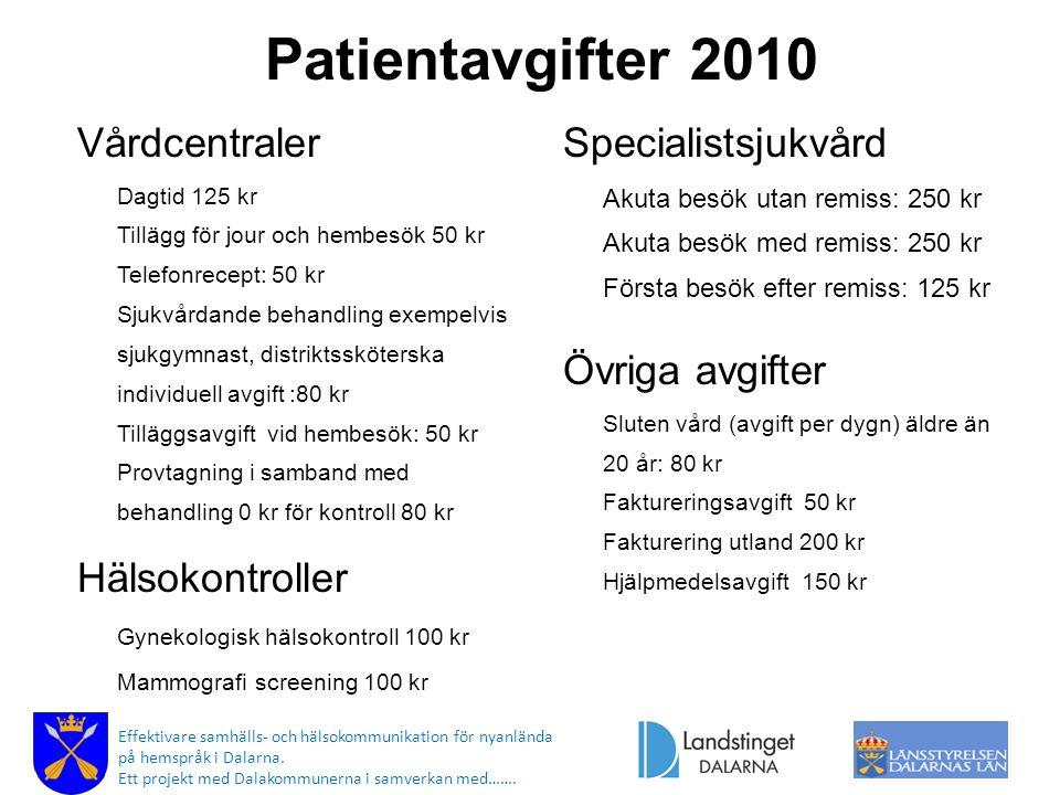 Patientavgifter 2010