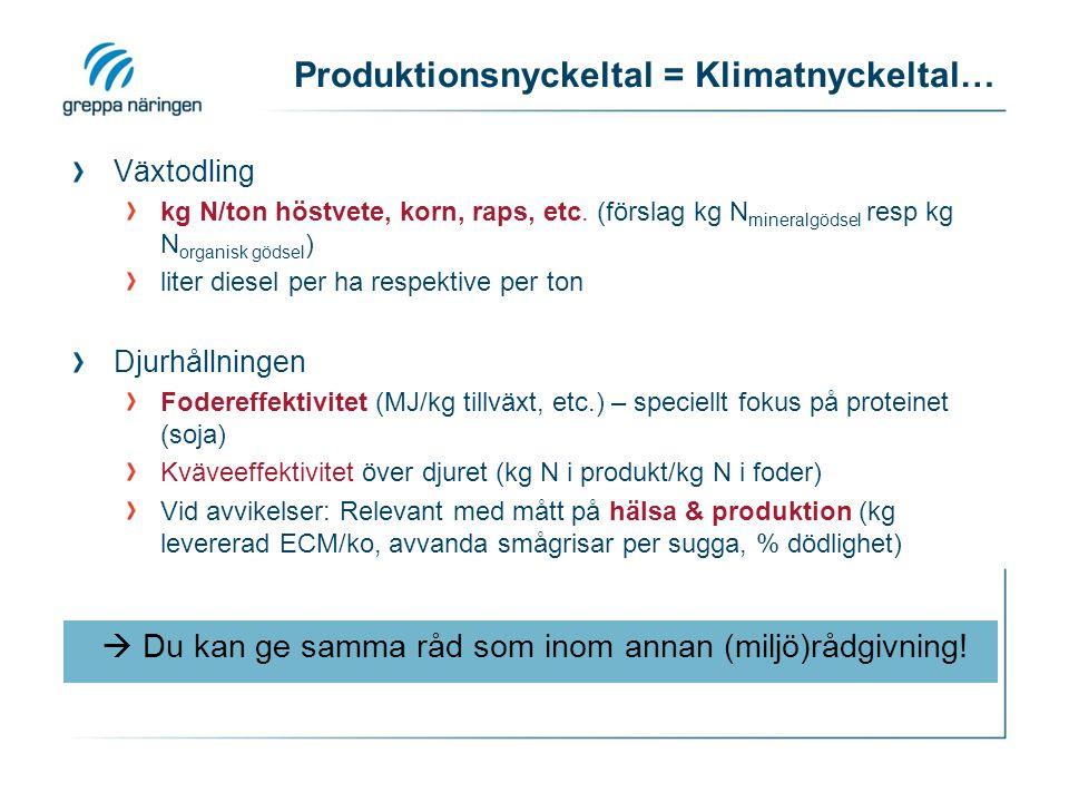 Produktionsnyckeltal = Klimatnyckeltal…