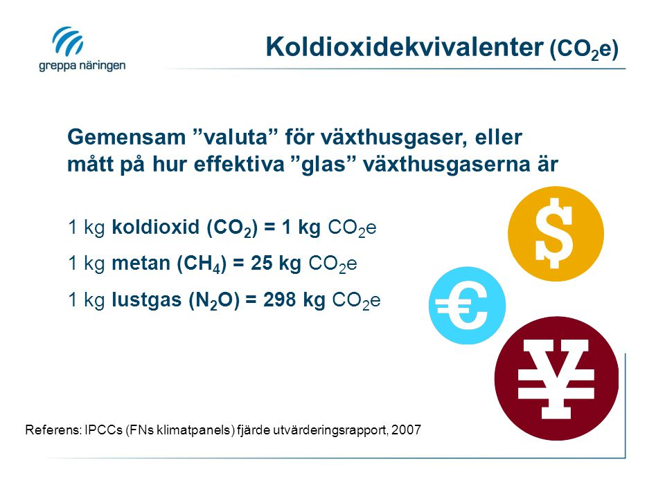 Koldioxidekvivalenter (CO2e)
