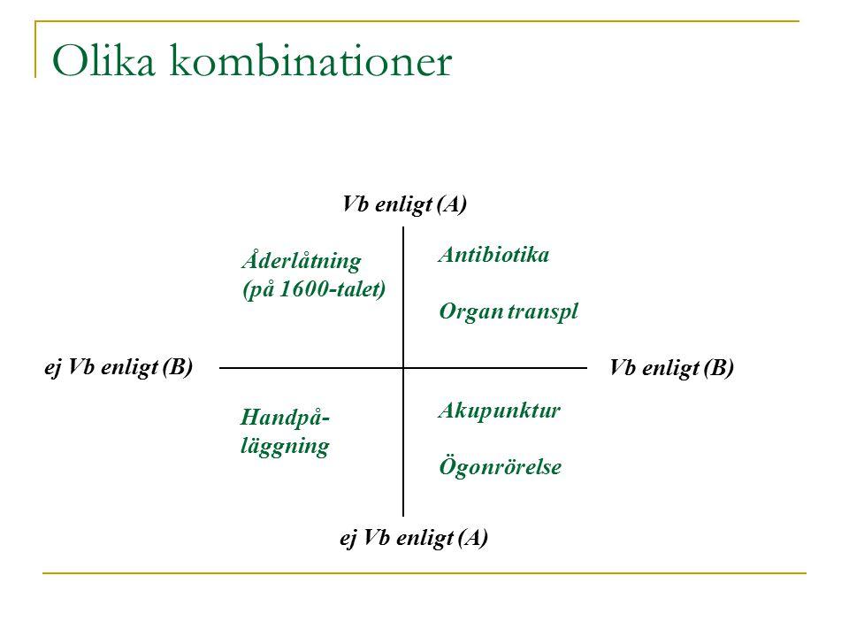 Olika kombinationer Vb enligt (A) Antibiotika Åderlåtning