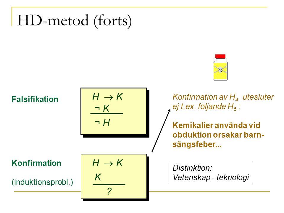 HD-metod (forts) H K K H H K K Konfirmation av H4 utesluter