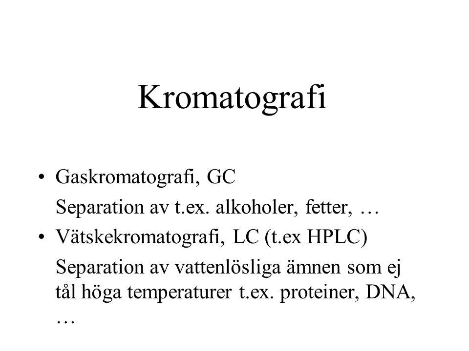 Kromatografi Gaskromatografi, GC