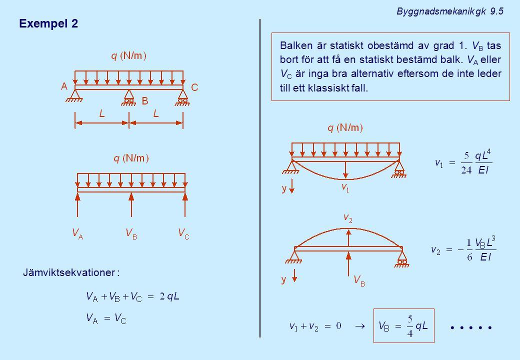Byggnadsmekanik gk 9.5 Exempel 2.