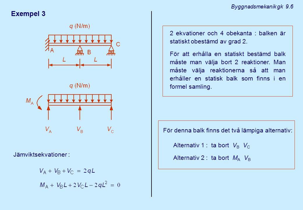 Byggnadsmekanik gk 9.6 Exempel 3. 2 ekvationer och 4 obekanta : balken är statiskt obestämd av grad 2.
