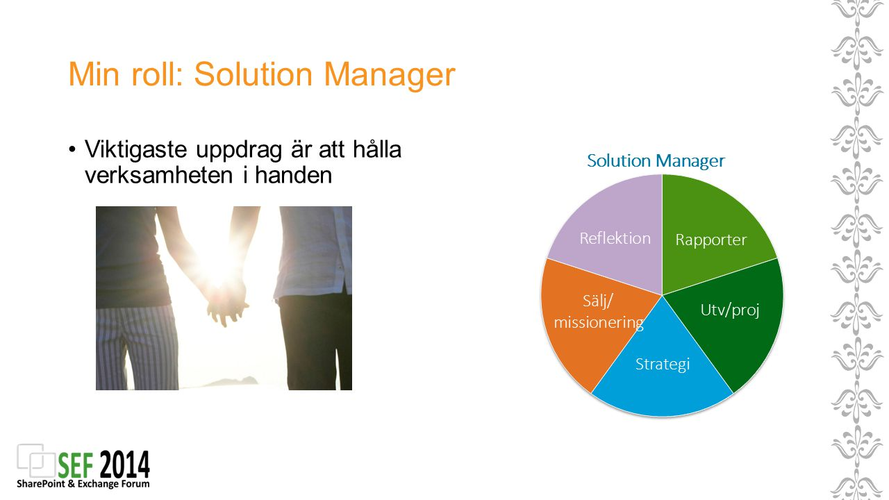 Min roll: Solution Manager