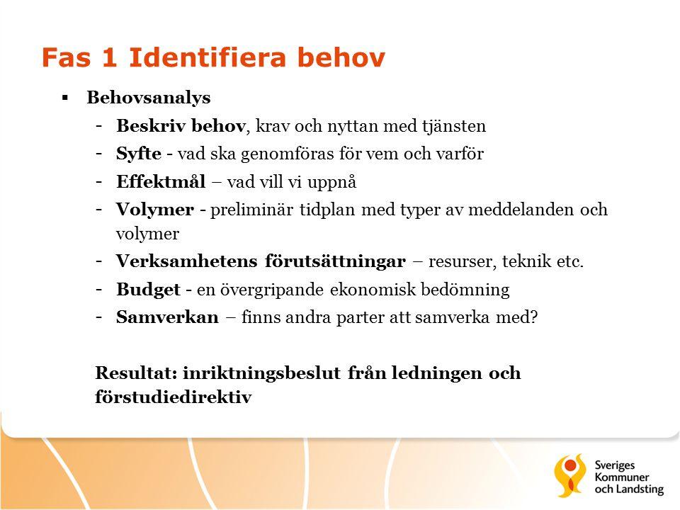 Fas 1 Identifiera behov Behovsanalys