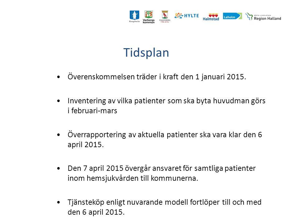 Tidsplan Överenskommelsen träder i kraft den 1 januari 2015.