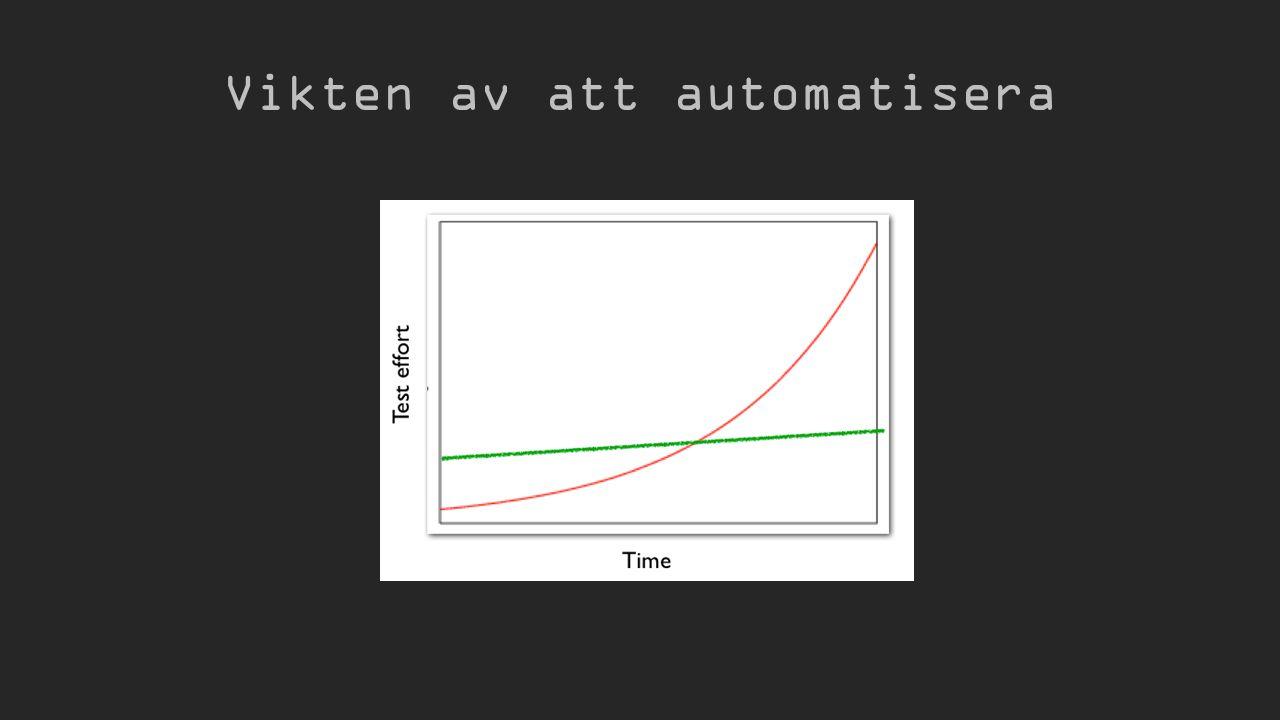 Vikten av att automatisera