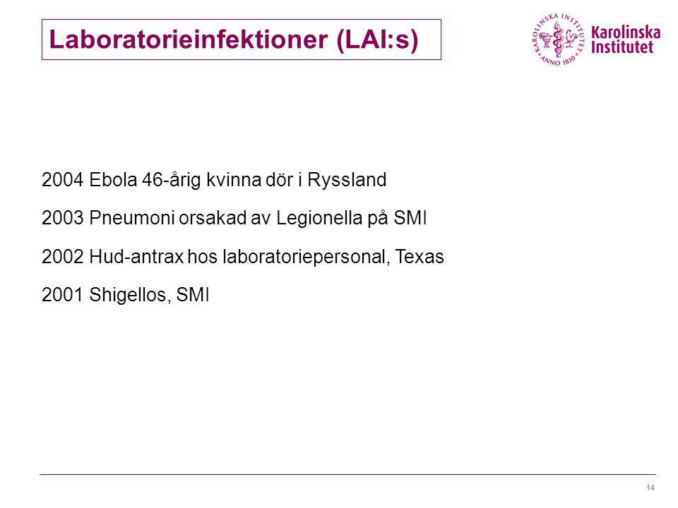 Laboratorieinfektioner (LAI:s)