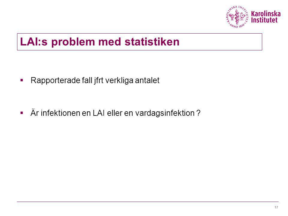 LAI:s problem med statistiken
