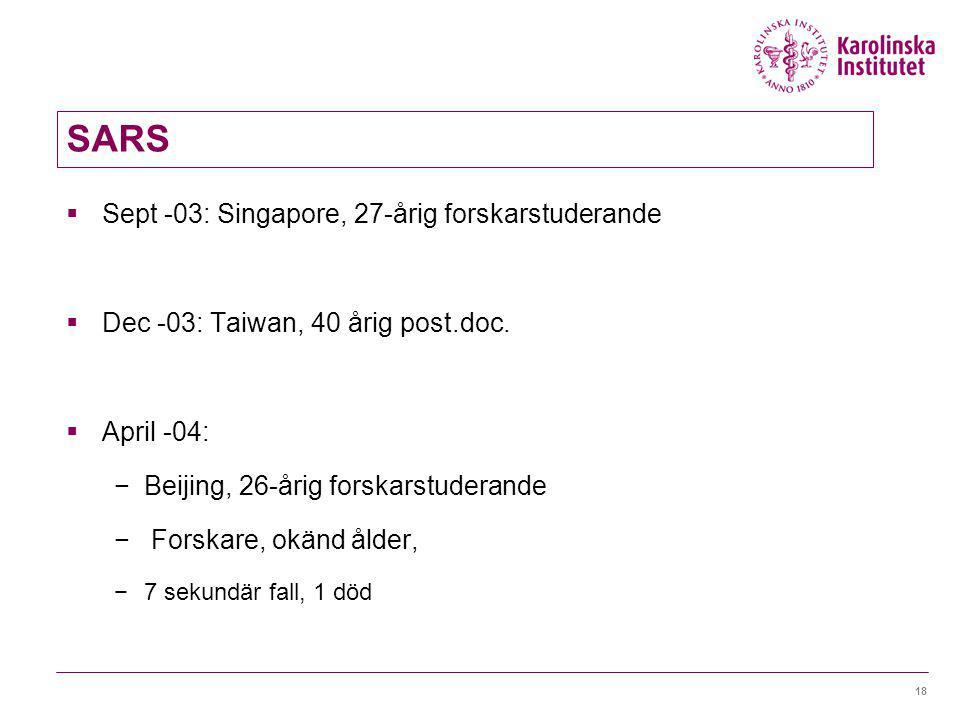 SARS Sept -03: Singapore, 27-årig forskarstuderande