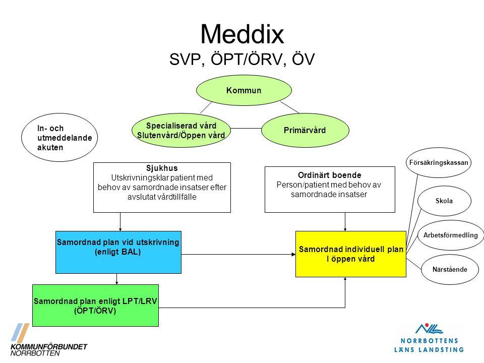 Meddix SVP, ÖPT/ÖRV, ÖV Kommun Specialiserad vård