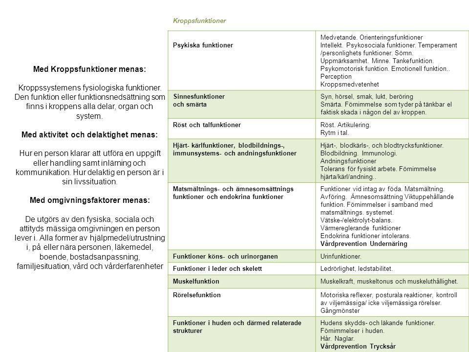 Med aktivitet och delaktighet menas: Med omgivningsfaktorer menas:
