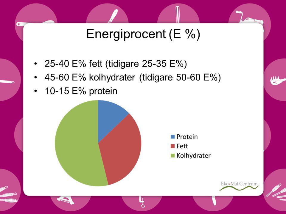 Energiprocent (E %) 25-40 E% fett (tidigare 25-35 E%)