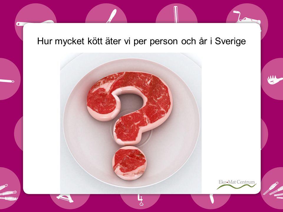 Hur mycket kött äter vi per person och år i Sverige