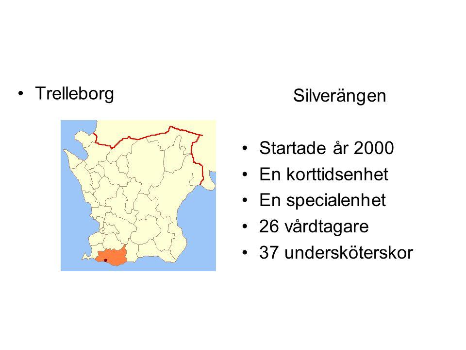 Trelleborg Silverängen Startade år 2000 En korttidsenhet