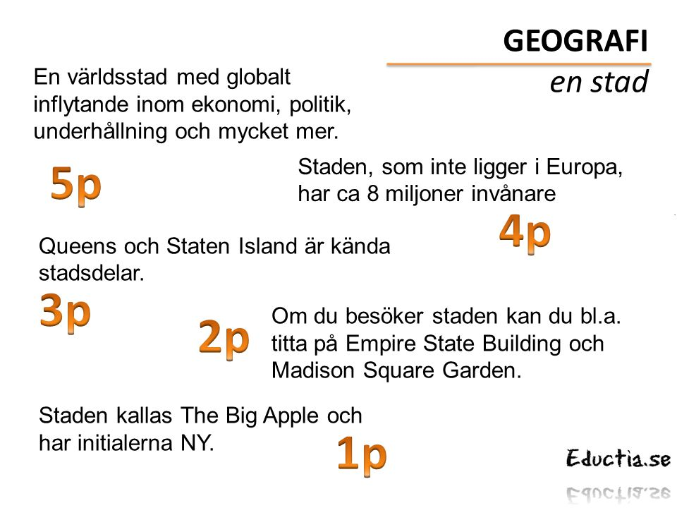 GEOGRAFI en stad. En världsstad med globalt inflytande inom ekonomi, politik, underhållning och mycket mer.