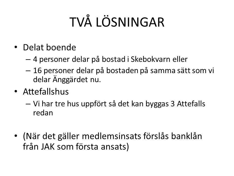 TVÅ LÖSNINGAR Delat boende Attefallshus
