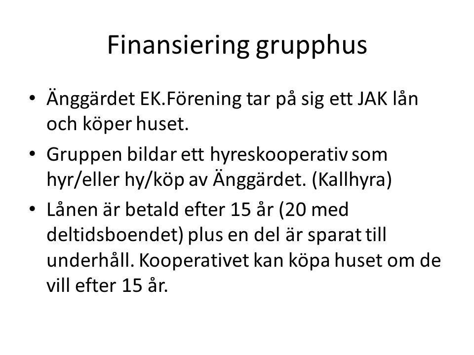 Finansiering grupphus