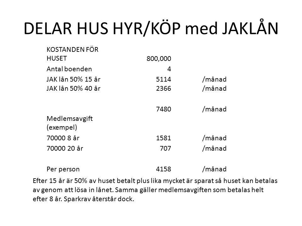 DELAR HUS HYR/KÖP med JAKLÅN