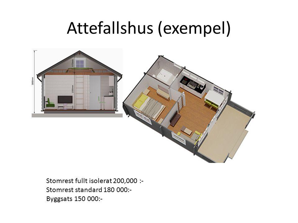 Attefallshus (exempel)