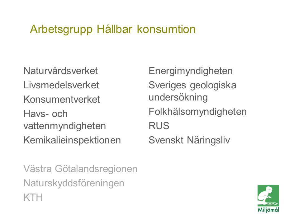 Arbetsgrupp Hållbar konsumtion