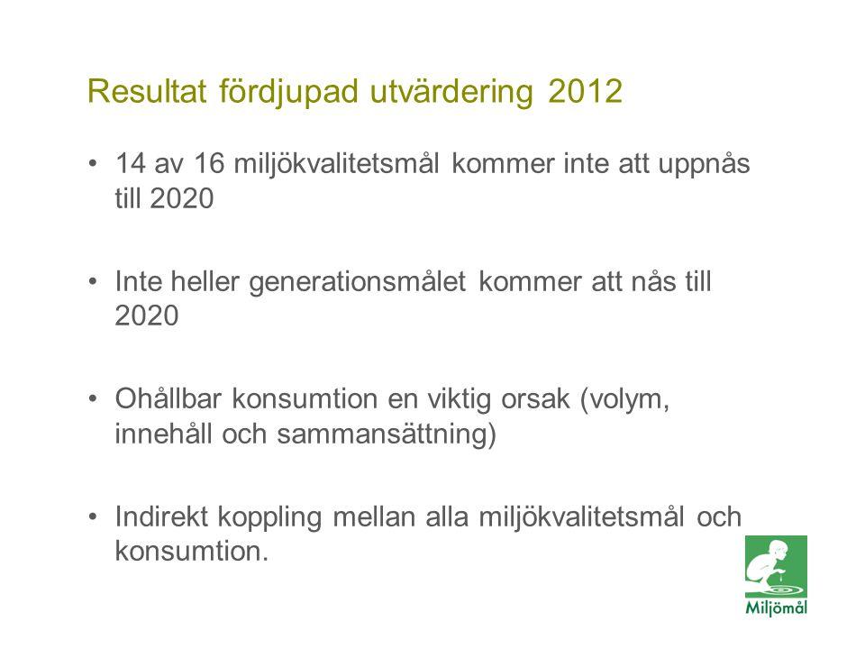 Resultat fördjupad utvärdering 2012