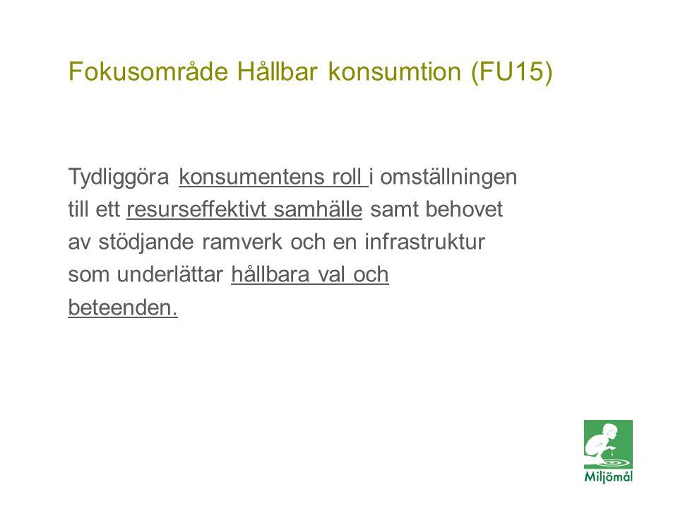 Fokusområde Hållbar konsumtion (FU15)