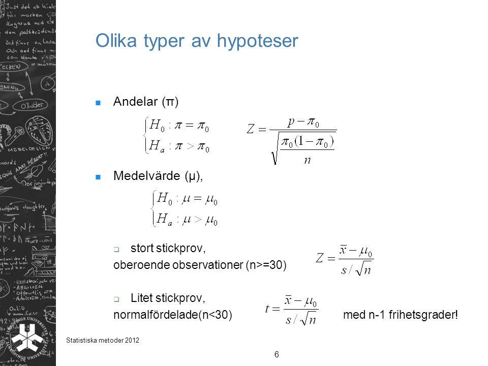 Olika typer av hypoteser