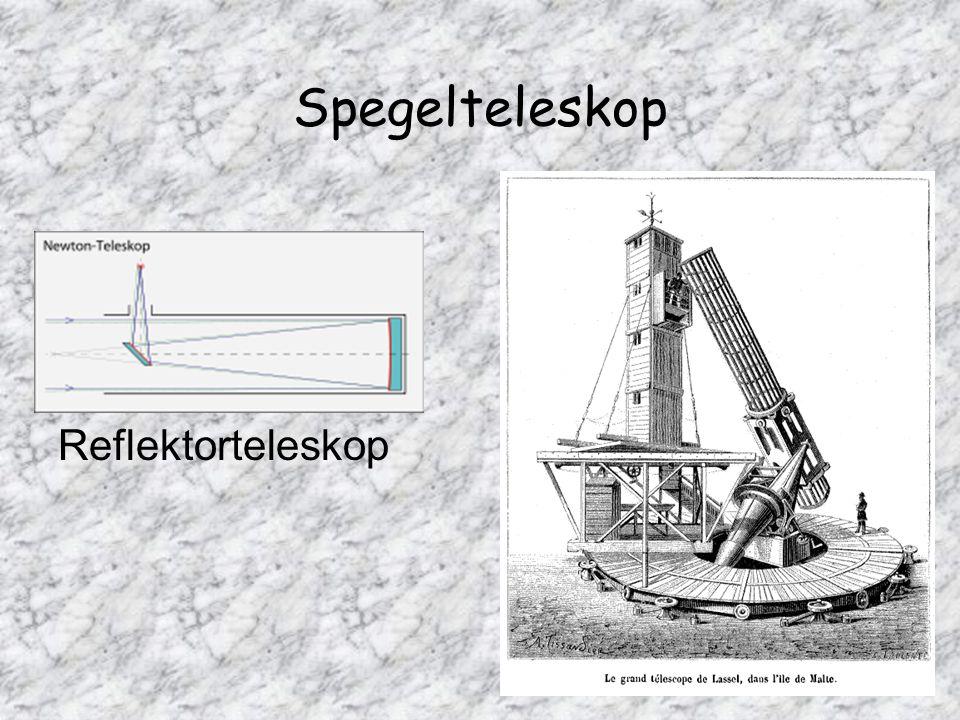 Spegelteleskop Reflektorteleskop