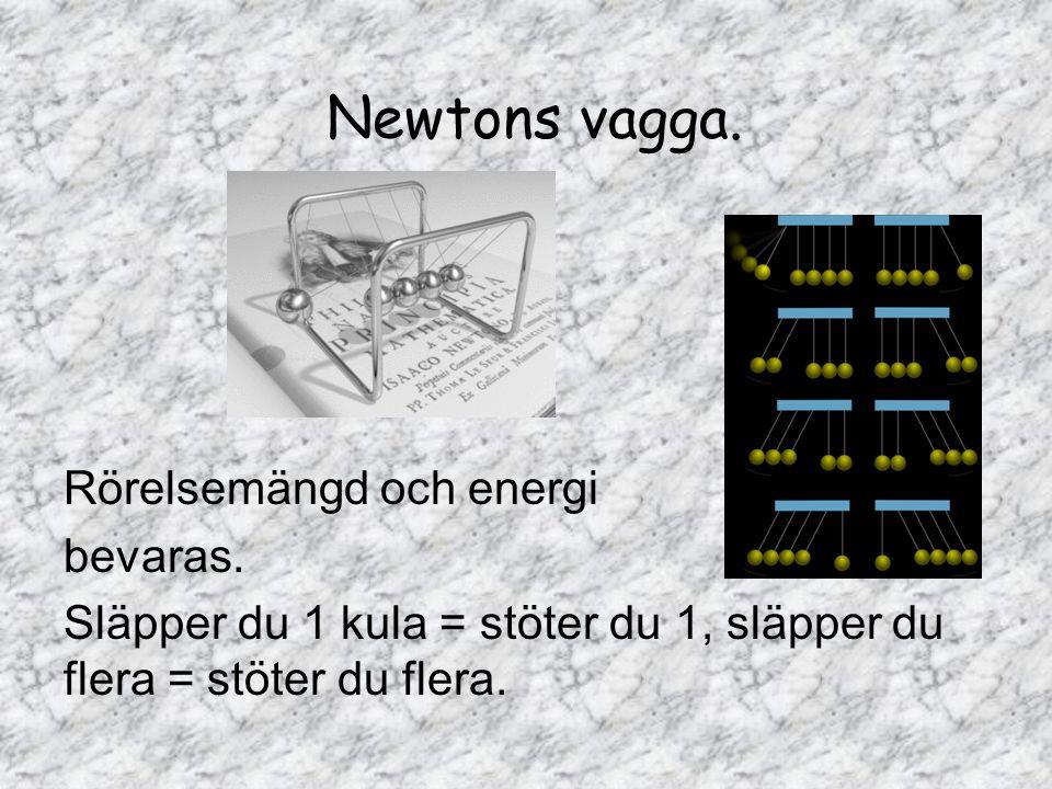 Newtons vagga. Rörelsemängd och energi bevaras.