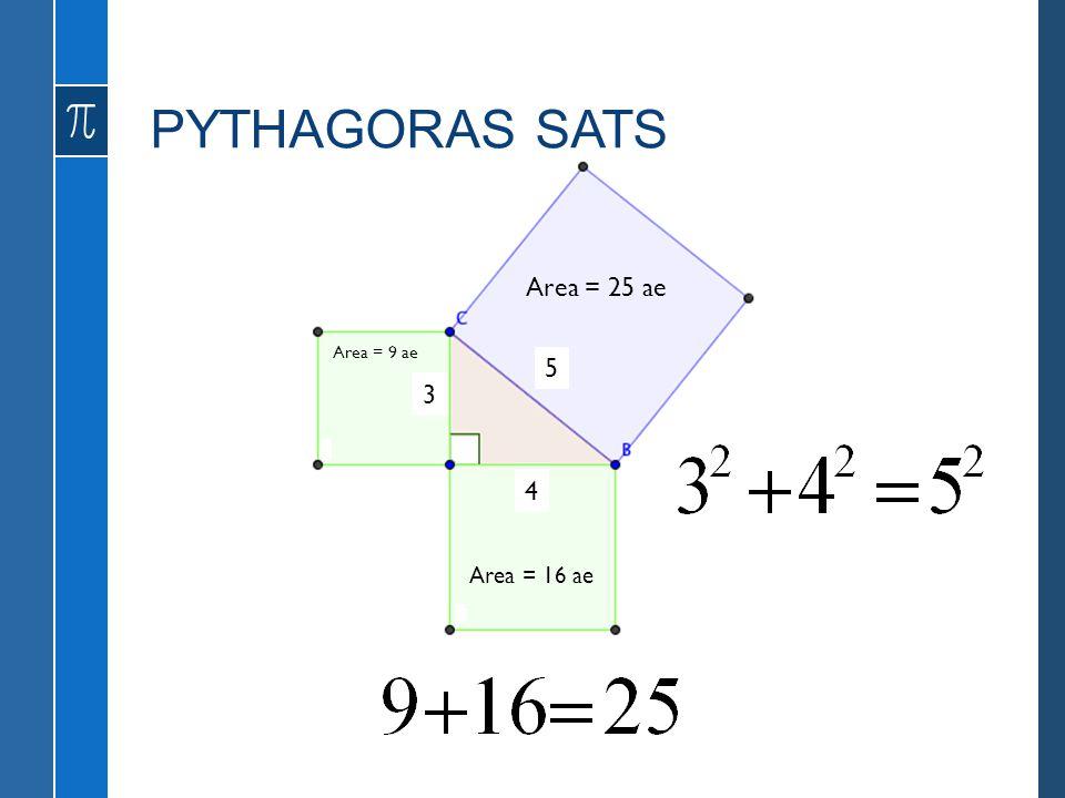 PYTHAGORAS SATS Area = 25 ae 5 3 4 Area = 16 ae Area = 9 ae