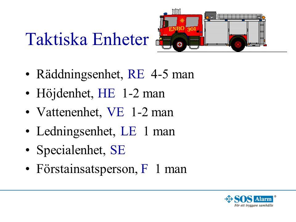 Taktiska Enheter Räddningsenhet, RE 4-5 man Höjdenhet, HE 1-2 man