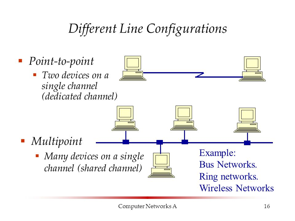 Different Line Configurations