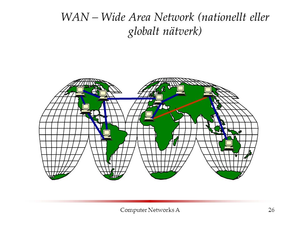 WAN – Wide Area Network (nationellt eller globalt nätverk)