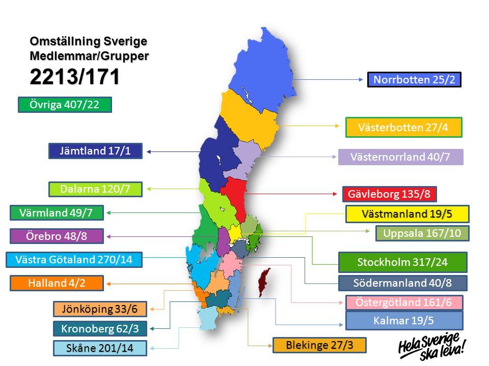 Omställning Sverige Medlemmar/Grupper 2213/171