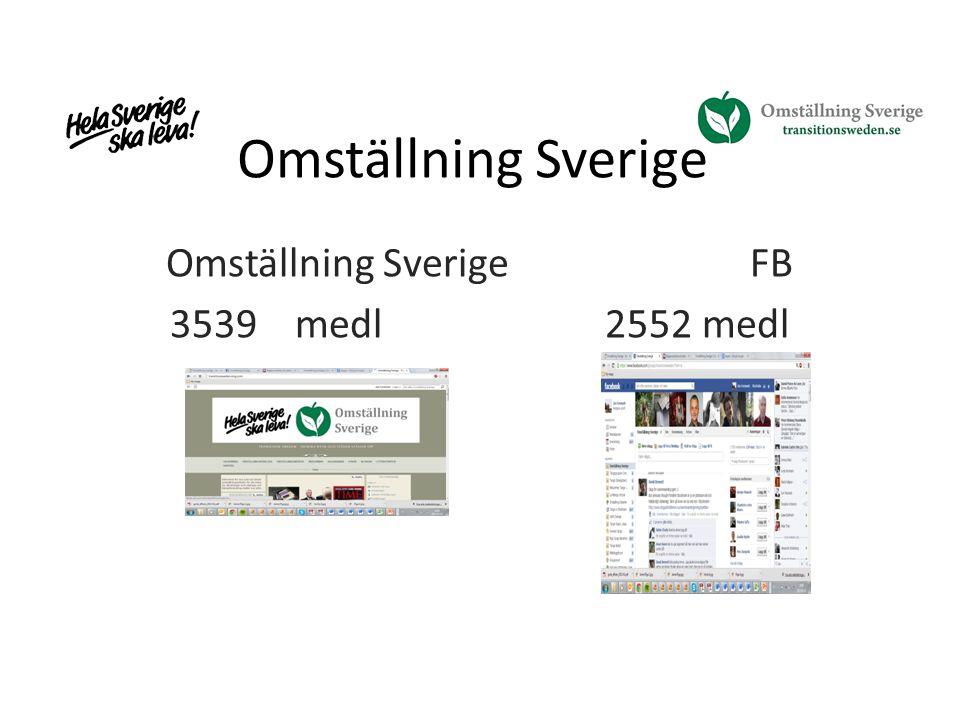Omställning Sverige FB 3539 medl 2552 medl