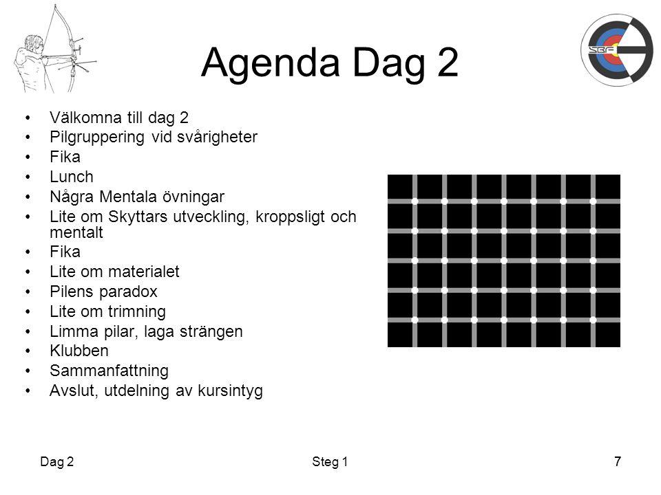 Agenda Dag 2 Välkomna till dag 2 Pilgruppering vid svårigheter Fika