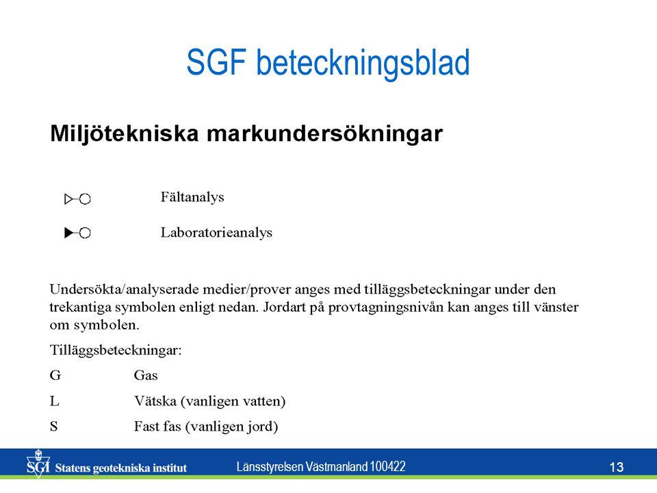 SGF beteckningsblad
