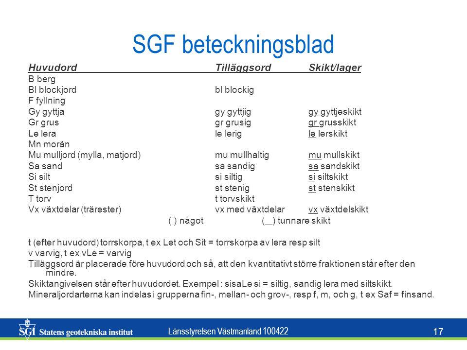 SGF beteckningsblad Huvudord Tilläggsord Skikt/lager B berg