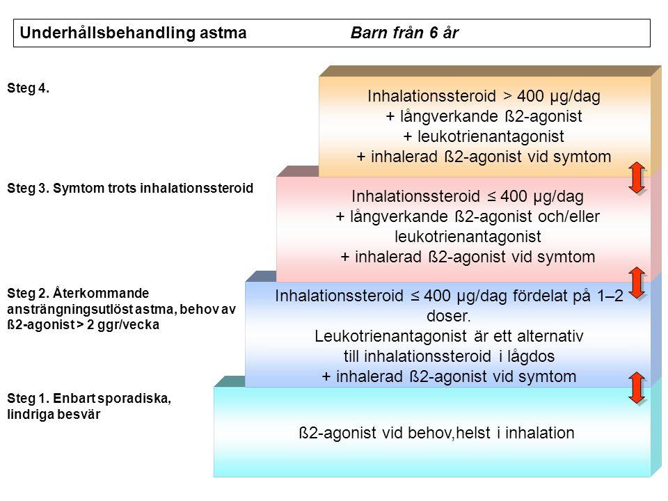 Underhållsbehandling astma Barn från 6 år