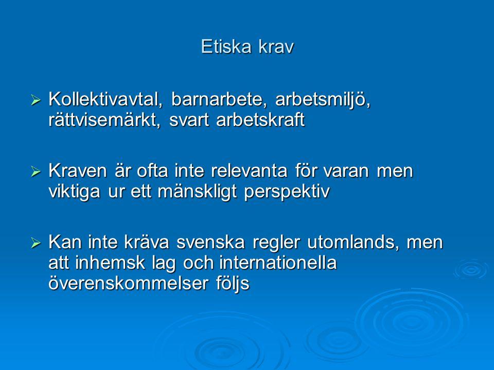 Etiska krav Kollektivavtal, barnarbete, arbetsmiljö, rättvisemärkt, svart arbetskraft.