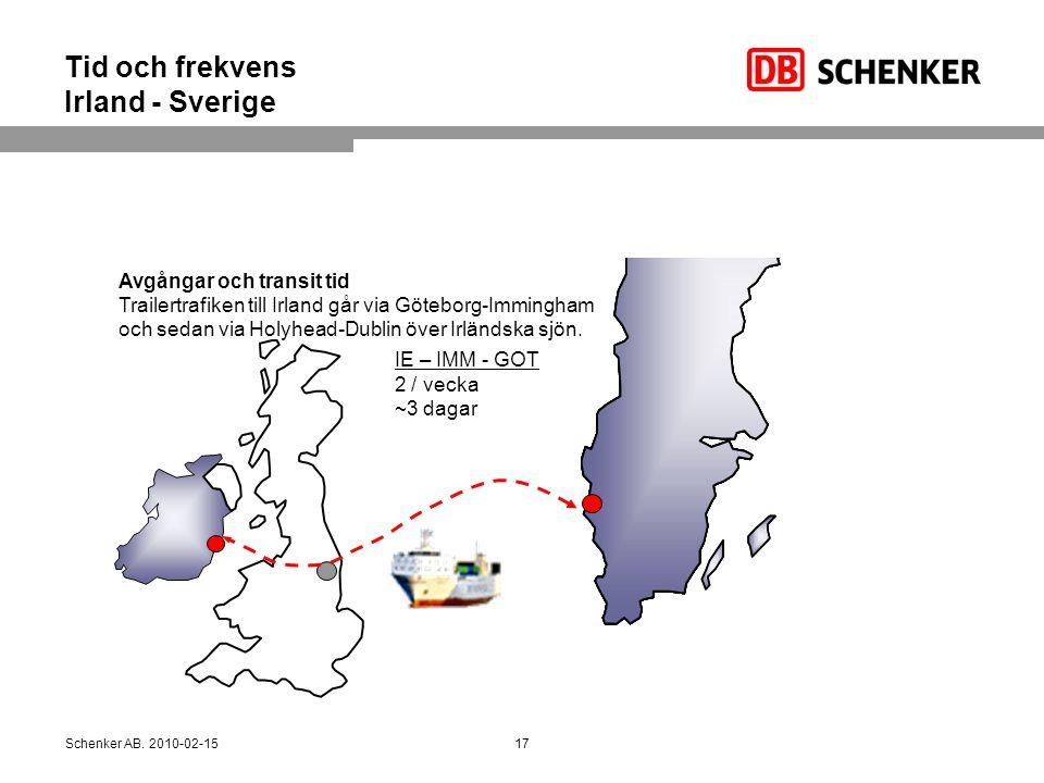 Tid och frekvens Irland - Sverige