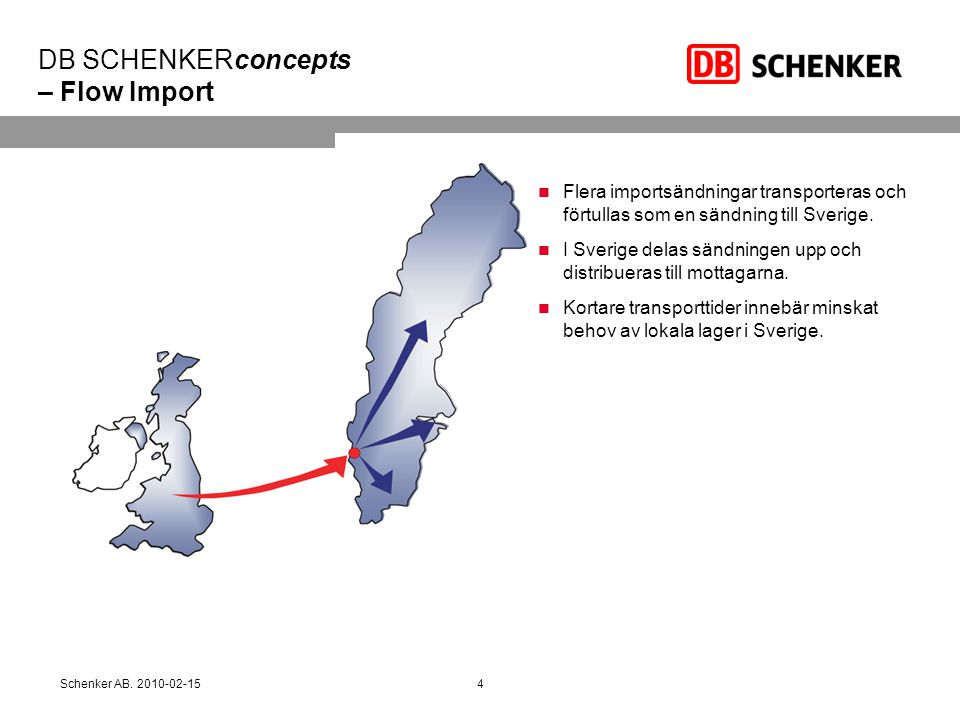 DB SCHENKERconcepts – Flow Import